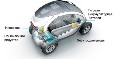 Renault-Twizy-29586h_result