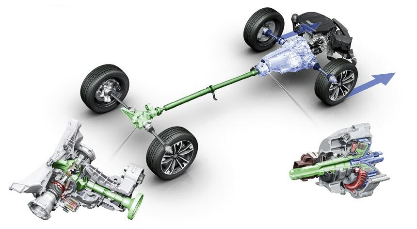 Efficient front-wheel drive